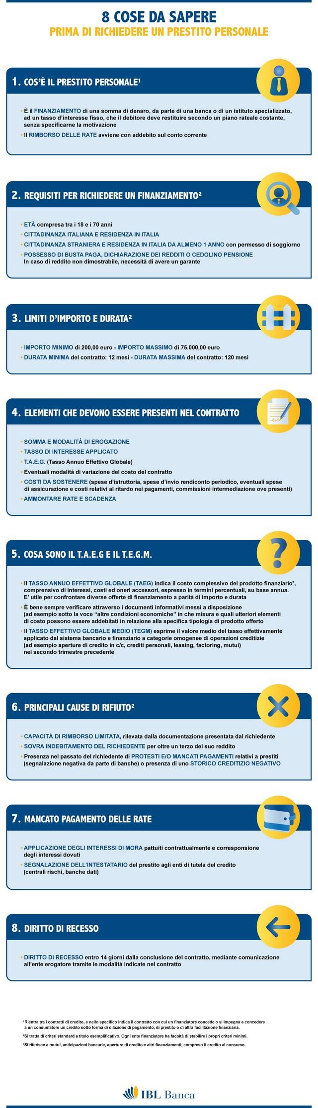IBL infografica